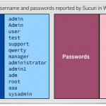 wordpress_ attack_ passwords
