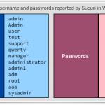wordpress_ attack_ passwords