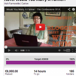 How To Run a Crowdfunding Campaign Successfully