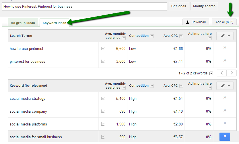 How to use the google keyword planner