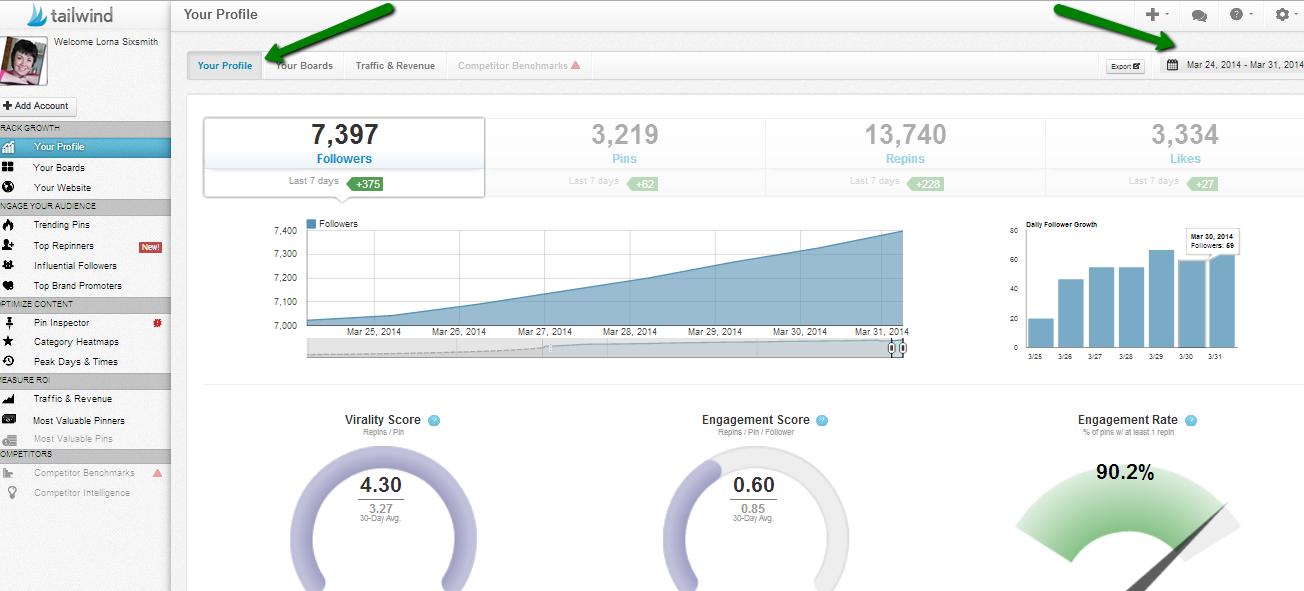 Tailwind_analytics_profile