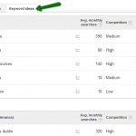 The Importance Of Using The Keyword Planner Tool