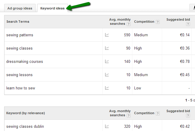 Using the Keyword Planner Tool