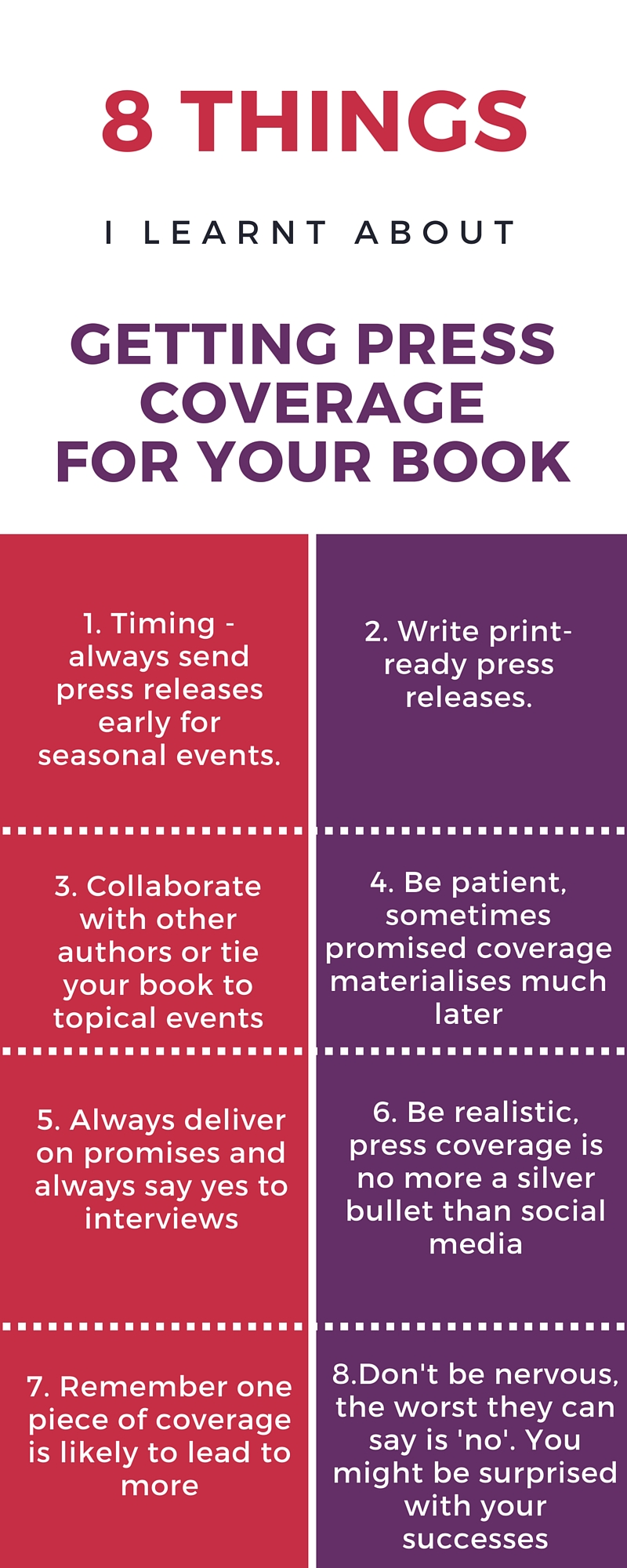 8 considerations for getting press coverage for your books